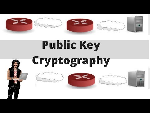 Learn Public Key Cryptography in just 18 Minutes - Cryptography Tutorial