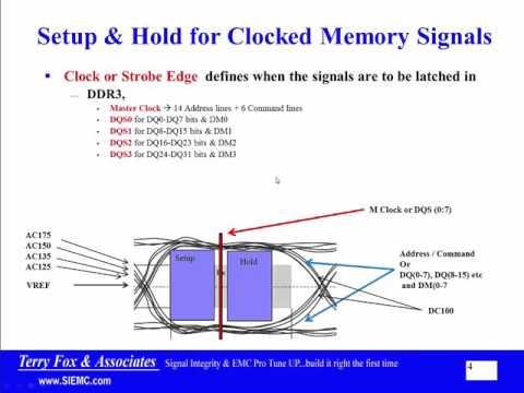 DDR3 2133 Tutorial Intro