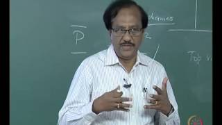 Mod-02 Lec-08 Radiation Stresses - I