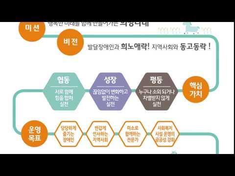 2019년 제주시동백주간활동센터 개소식 영상