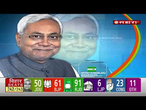 Bihar Election 2020 Results - बिहार चुनाव परिणाम