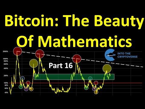 Bitcoin: The Beauty Of Mathematics (Part 16)