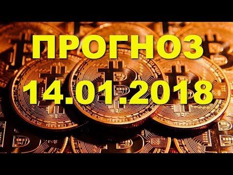 BTC/USD — Биткойн Bitcoin прогноз цены / график цены на 14.01.2018 / 14 января 2018 года