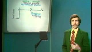 Lec 17 | MIT RES.6-008 Digital Signal Processing, 1975