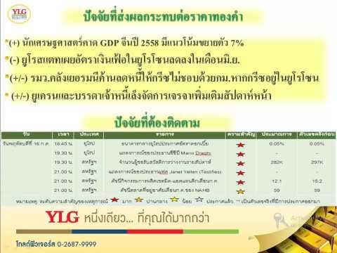 YLG NightUpdate 16-07-15
