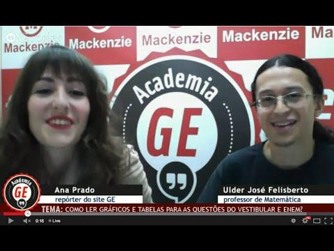 Academia GE: Como ler gráficos e tabelas?