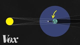 How solar and lunar eclipses work. Note: This is an update of a video we published in 2015. Sources: Getty Images ...