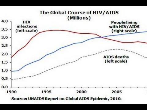 Die Ökonomie von HIV / AIDS - Professor Markus Haacker
