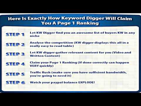 WSO Keyword Digger Pro Review – Find a backdoor page 1 keyword for any niche!