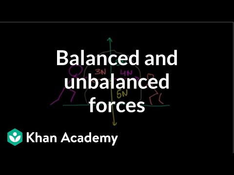 Force and Motion Worksheets 3rd Grade 4 2 force Motion Energy besides Balanced Unbalanced Forces   Sd  Velocity and Acceleration besides June 6 science 8 balanced and unbalanced force in addition Balanced and unbalanced forces  video    Khan Academy likewise Force Worksheet as well Forces Worksheet 1 also Force And Motion Worksheets Forces Of Free Printable likewise Balanced vs  Unbalanced Forces   8th Grade Science additionally Unbalanced and Balanced Forces Activity Worksheet Middle   TpT further Forces and Interactions as well Teaching Balanced and Unbalanced Forces   More Than a Worksheet as well Balanced and Unbalanced Forces Storyboard by oliversmith further Balanced and Unbalanced Forces by ac bell76   Teaching Resources further Unbalanced Forces   YouTube furthermore Teaching Balanced and Unbalanced Forces   More Than a Worksheet likewise Year 7 Forces lesson 2   Balanced and unbalanced forces by. on balanced and unbalanced forces worksheet