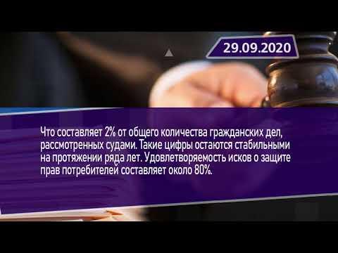 Новостная лента Телеканала Интекс 29.09.20.