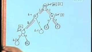 Lecture - 6 Problem Reduction Search: AND/OR Graphs