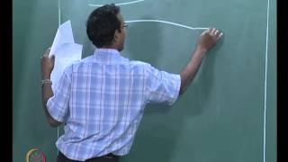 Mod-01 Lec-28 Lecture 28