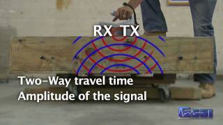 What is Ground Penetrating Radar (GPR)? And how does it work?