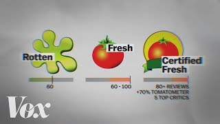 Video Why Rotten Tomatoes scores don't mean what they seem MP3, 3GP, MP4, WEBM, AVI, FLV Juli 2018
