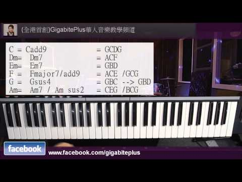 Piano Chord 86 Mb Wallpaper