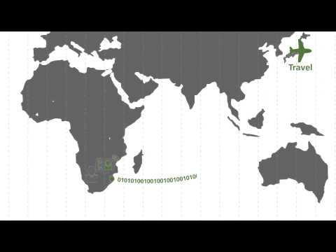 Dimension Data Sustainability