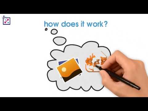 Native Vs Hybrid Vs Web Apps - Sybite Technologies (видео)