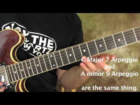 Advanced Soloing Guitar Lessons – Really Useful Arpeggios for lead guitar