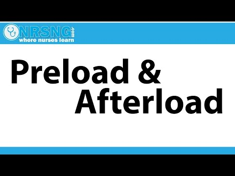 Afterload and Preload: Whats the difference?