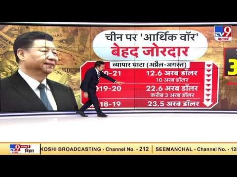 China पर आर्थिक वॉर...बेहद ज़ोरदार ! Adi | India China Trade War |