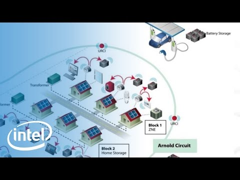 Southern California Edison's Approach to Transactive Energy | Intel