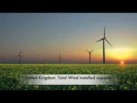 Student video: renewable energy
