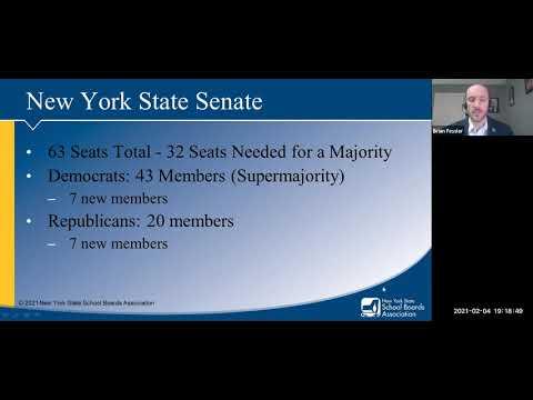 Community Legislative Committee - February 4, 2021 видео