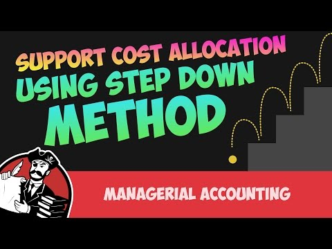 Support Cost Allocation using Step Down Method (Managerial Accounting Tutorial #33)
