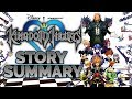 What You Need to Know to Play Kingdom Hearts 3!