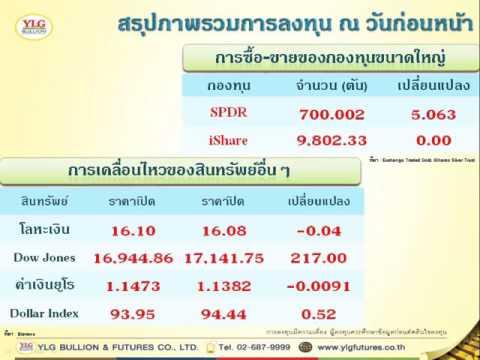 YLG บทวิเคราะห์ราคาทองคำประจำวัน 16-10-15