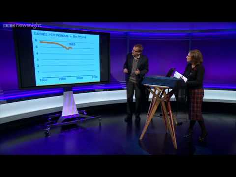 Hans - Hans Rosling speaks to Newsnight about how global demographic trends are changing and what the world might look like in years to come.