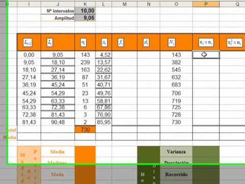 Estadística, Tabular Datos, Parte 2