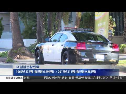 '줄어든 순찰경관' 의무 조례안 발의 1.19.17 KBS America News