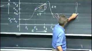 8.01 Physics I: Classical Mechanics, Fall 1999 MIT LEC 2  (1/5)