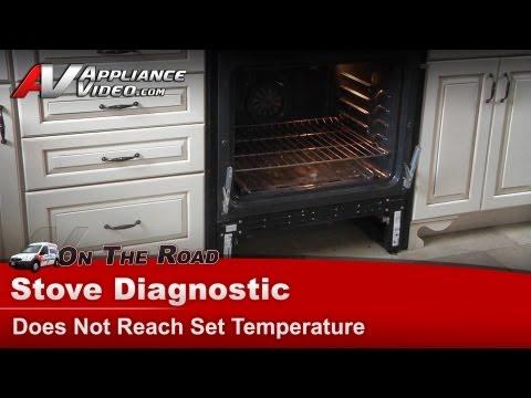 Jenn Air Oven Diagnostic - Does Not Reach Set Temperature - JGR8855ADS