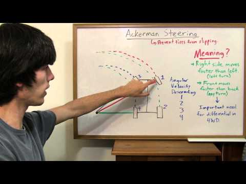 ackerman - What is the Ackerman principle and what does it mean in terms of how it affects my car and steering? Ackerman steering ensures that all four tires have a com...