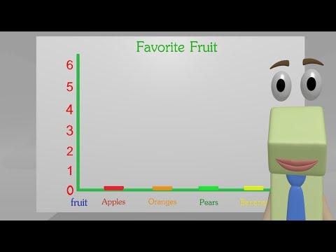Bar Graphs for 2nd Grade Kids - Create your own Bar Graph