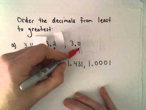 Bestellinformationen Decimals vom kleinsten zum größten