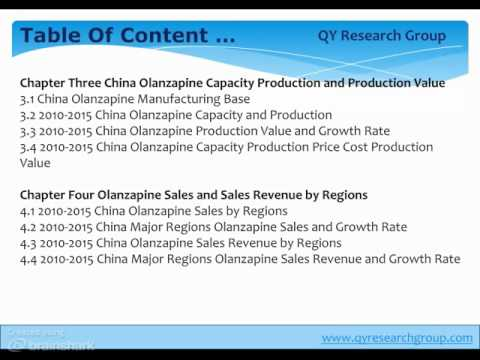 China Olanzapine Industry 2015 Market Research Report