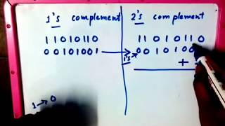 How to find 1's and 2's complement