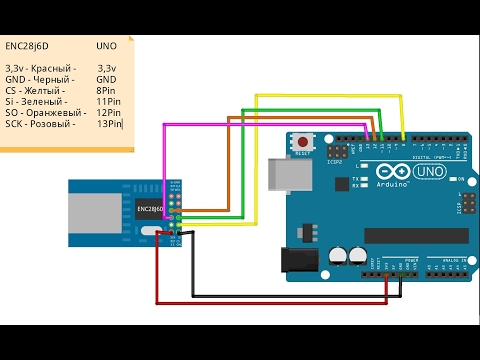 How to connect the ENC28J60 to an Arduino - Anything