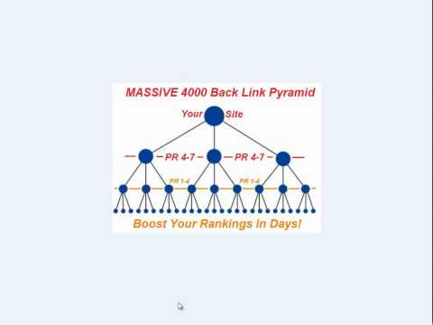 Boost Your Rankings - 4000 HIGH PR 4-7 Back Link Pyramid for $5