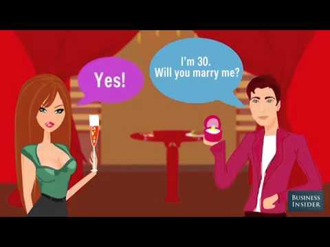 Математическа формула аз брак