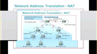 Gerlinde Brady CIS 83 Switched Networks and WANs 11142012