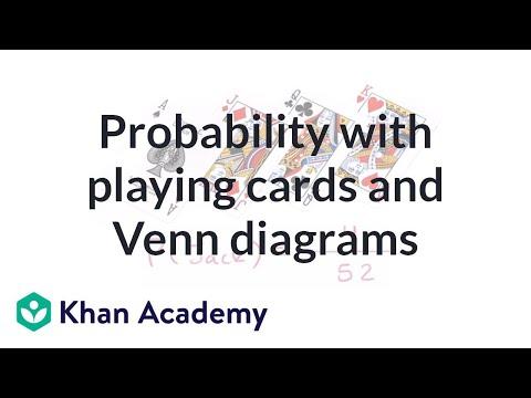 Wahrscheinlichkeit, mit Spielkarten und Venn-Diagramme