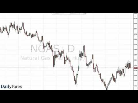 WTI Crude Oil and Natural Gas Forecast — May 3rd 2016