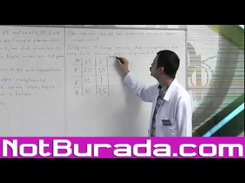 ALES Matematik Konu Anlatımı ve Soru Çözümü
