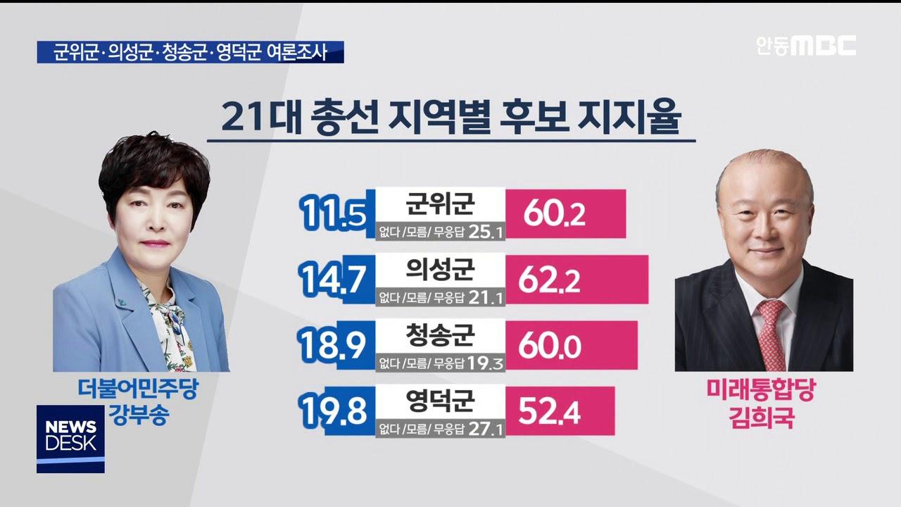 R)여론조사- 군위의성청송영덕군 선거구