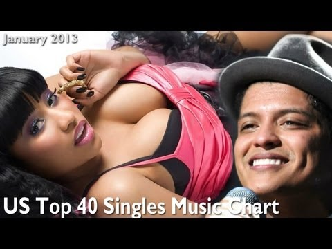 US HOT Top 40 Singles Music Chart – January 2013